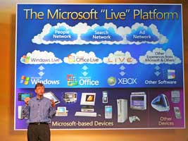 "Bill Gates announces Microsoft ""Live"""