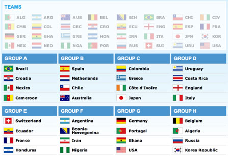 2013 World Cup draw