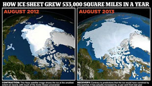 Arctic ice sheet is growing!